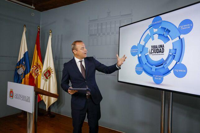 Luzardo desvela que el Ayuntamiento reconoció con dos meses de retraso el derecho a percibir tarjeta de alimentos a 1.400 familias en situación límite